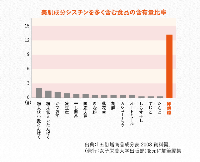 ranking01